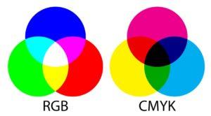 Цвета RGB-CMYK