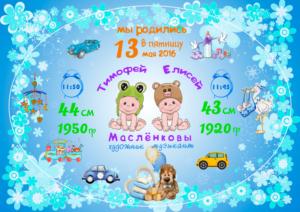 Детские метрики